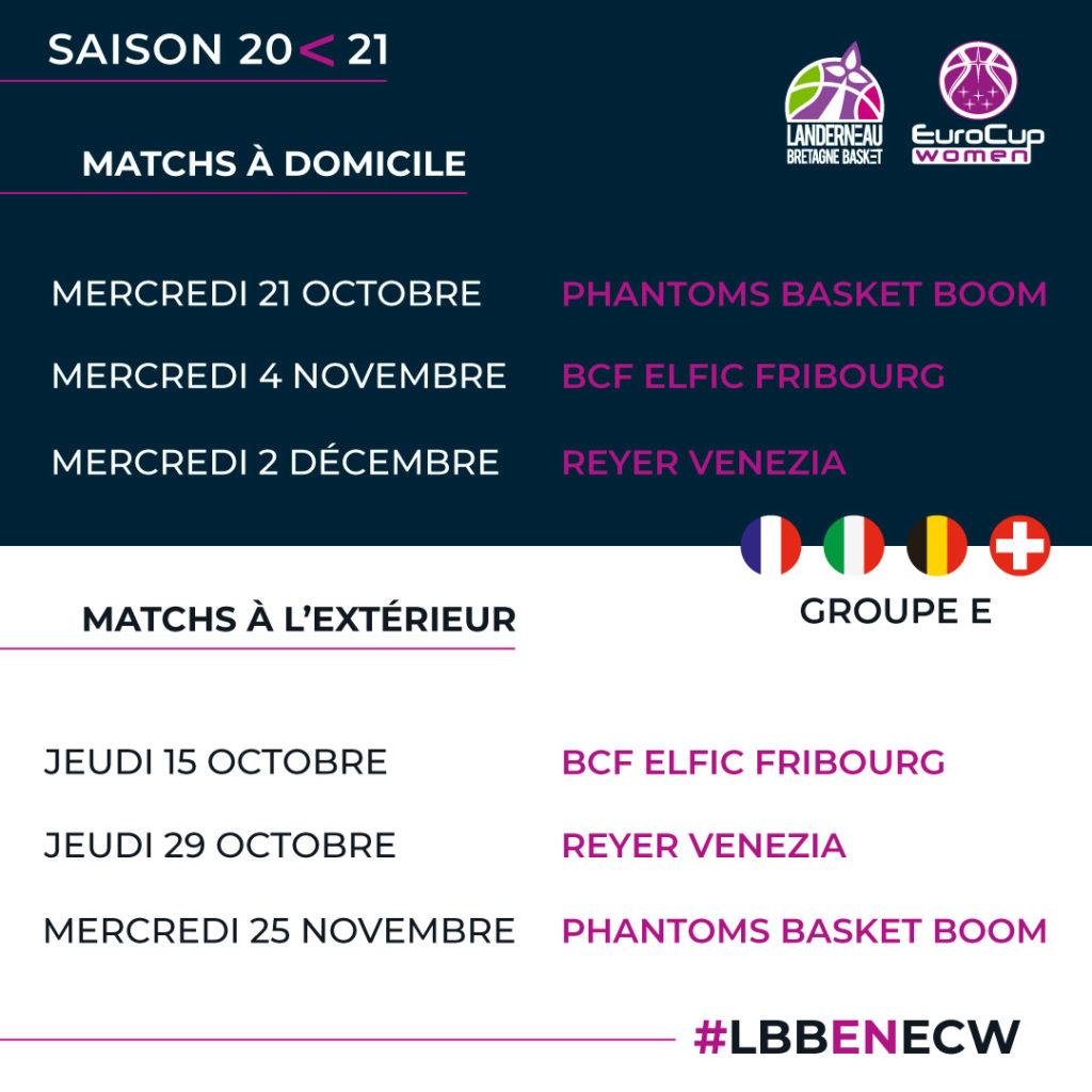 EuroCup basket LBB en Europe
